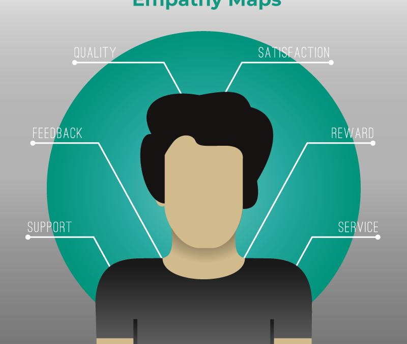 Free Resource – Empathy Map